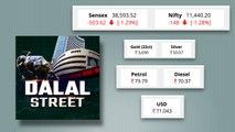 MARKET WRAP: SENSEX FELL OVER 500 POINTS, SBI SHARES TANK 7%