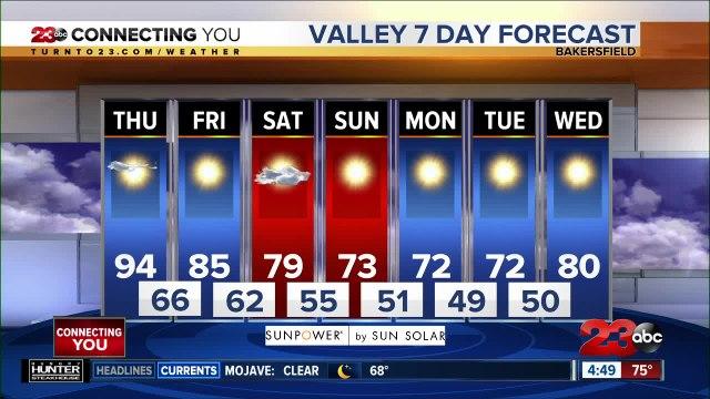 Thursday morning forecast 9/26/19