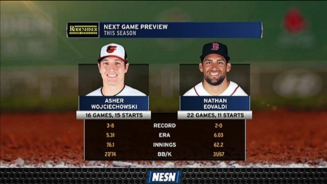 Nathan Eovaldi To Take Hill Friday As Red Sox Begin Final Series Of 2019
