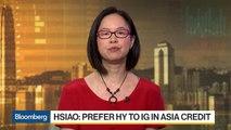 China Property High-Yield Credit a 'Sweet Spot': Triada Capital CIO