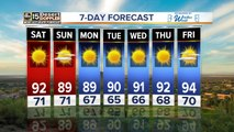 Nice weekend weather ahead as temps start to cool around the Valley