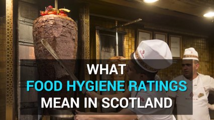 What do the food hygiene ratings in Scotland mean?