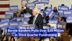 Bernie Sanders Has Successful Fundraising Rounds