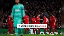 Les stats folles de Tottenham - Bayern Munich (2-7) - Foot - C1