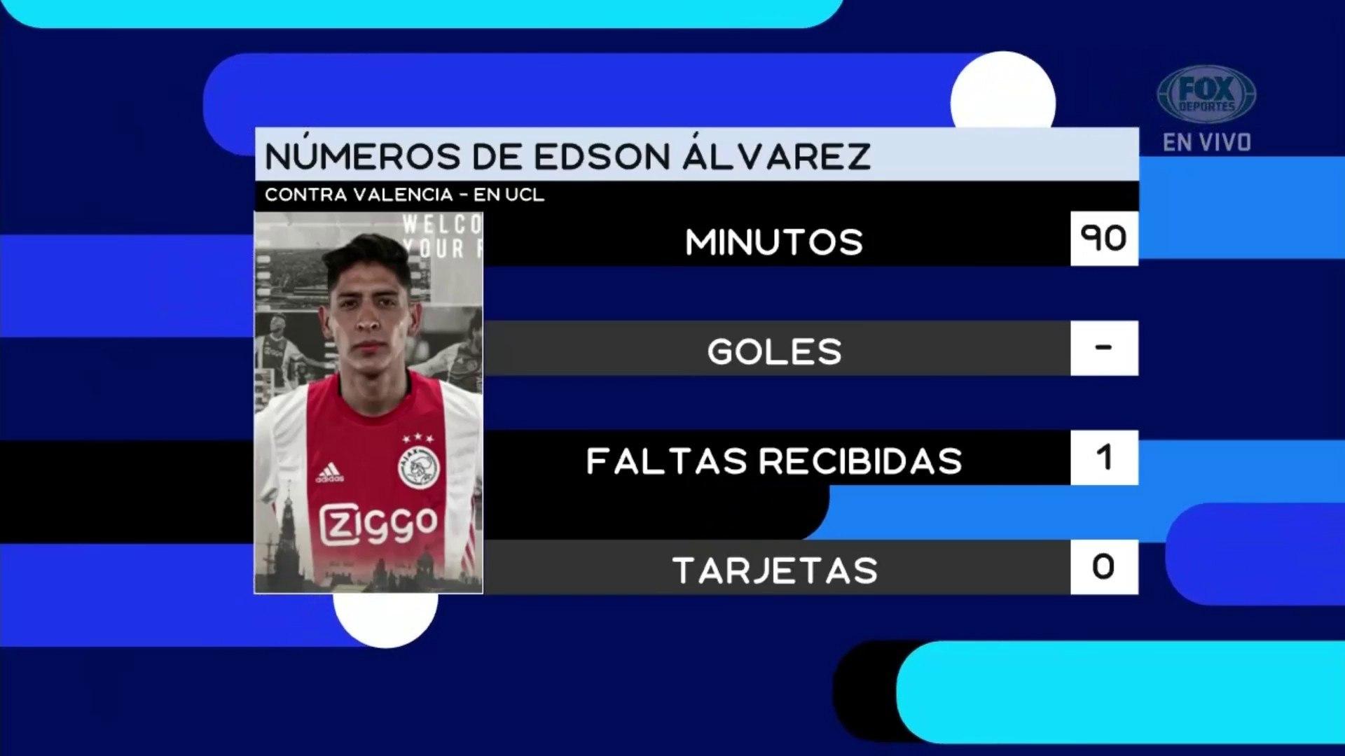 FOX Sports Radio: El sorprendente Ajax de Edson Álvarez