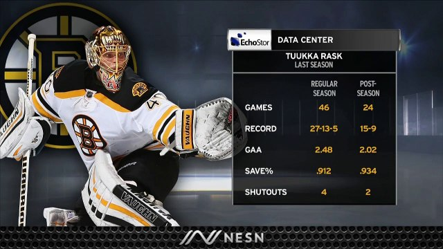Bruins Goalie Tuukka Rask Looks To Start Off 2019-20 Season On High Note