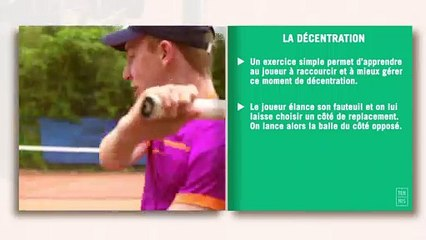 Les fiches techniques du tennis-fauteuil : la décentration