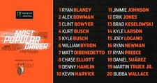 Backseat Drivers look at the top 20 in Most Popular Driver voting
