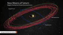 Astronomers Find 20 New Saturn Moons