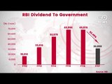 Sharp Fall In Dividend To Govt