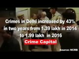 Crime and the Capital
