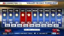 Wednesday morning forecast 10/9/19
