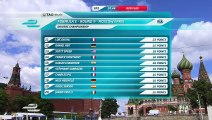 Formula-E 2014-15 R09 - Russia - FP2