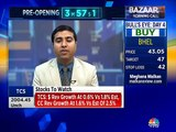 Here are some trading strategies from F&O expert Chandan Taparia of Motilal Oswal Securities