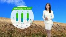 [날씨] 내륙 맑지만 동해안 '하기비스' 영향으로 강풍 / YTN