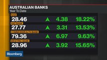 Australian Banks Face Competition Inquiry Into Mortgage Rates