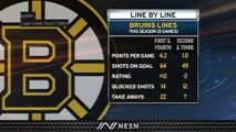 Bruins' First And Fourth Lines Dominating Through First Five Games