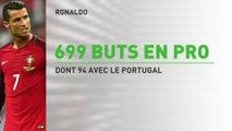 Ronaldo proche des 700 buts