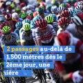 Cols inédits, île de Ré, musée Chirac : découvrez le parcours du Tour de France 2020