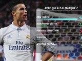 Cristiano Ronaldo - Ses 700 buts à la loupe