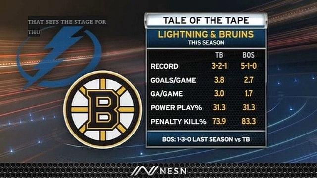 Bruins Have Slight Edge Over Lightning Heading Into Thursday's Contest