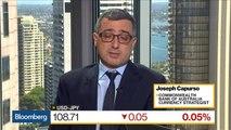 BOJ May Ease Policy Balance Rate, CBA's Capurso Says