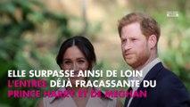 Jennifer Aniston : Exit Meghan et Harry, elle bat tous les records sur Instagram