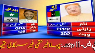 First Unofficial Results for PS-11 Larkana