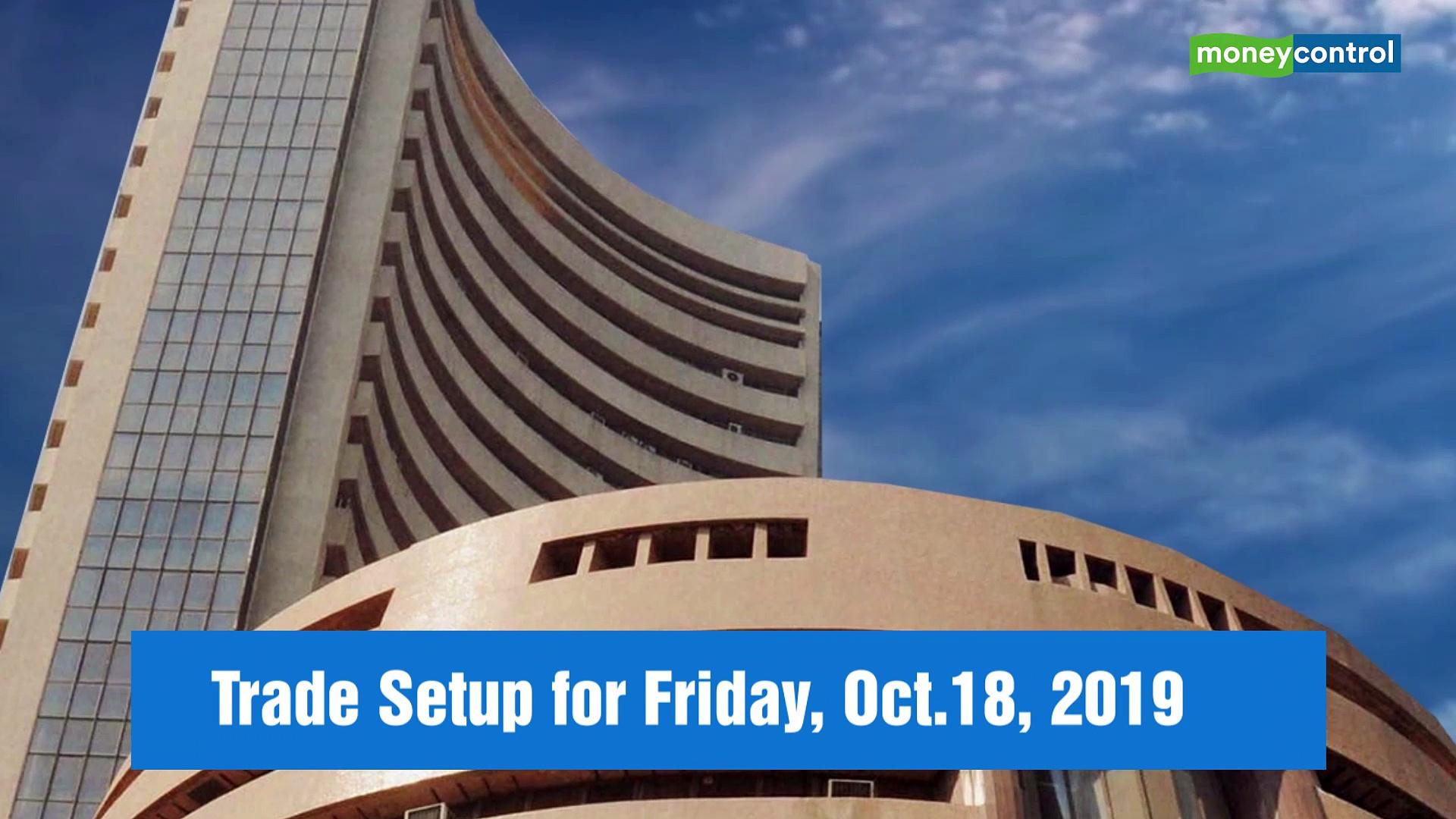 Trade Setup for October 18