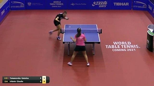 Katerina Tomanovska vs Claudia Infante   2019 ITTF Polish Open Highlights (Group)