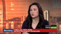 Breaking Down China's 3Q Growth Data