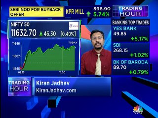 Stock analyst Ruchit Jain and Kiran Jadhav gives their technical check on stocks