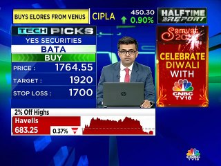 Yogesh Mehta of Yield Maximisers stocks recommendations