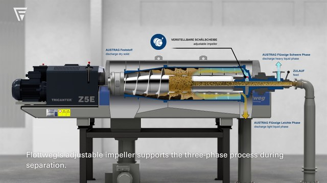 Flottweg Tricanter® – the Decanter for Three-Phase Separation