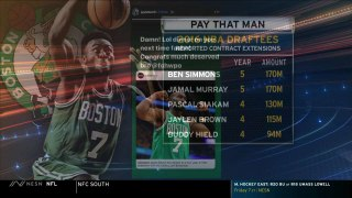 Jaylen Brown One Of Five From 2016 Draft Class To Cash In With Extension