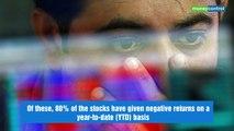 Rakesh Jhunjhunwala raises stake in 5 stocks which fell up to 40% in 2019