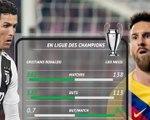 Groupe F - Un nouveau record pour Messi