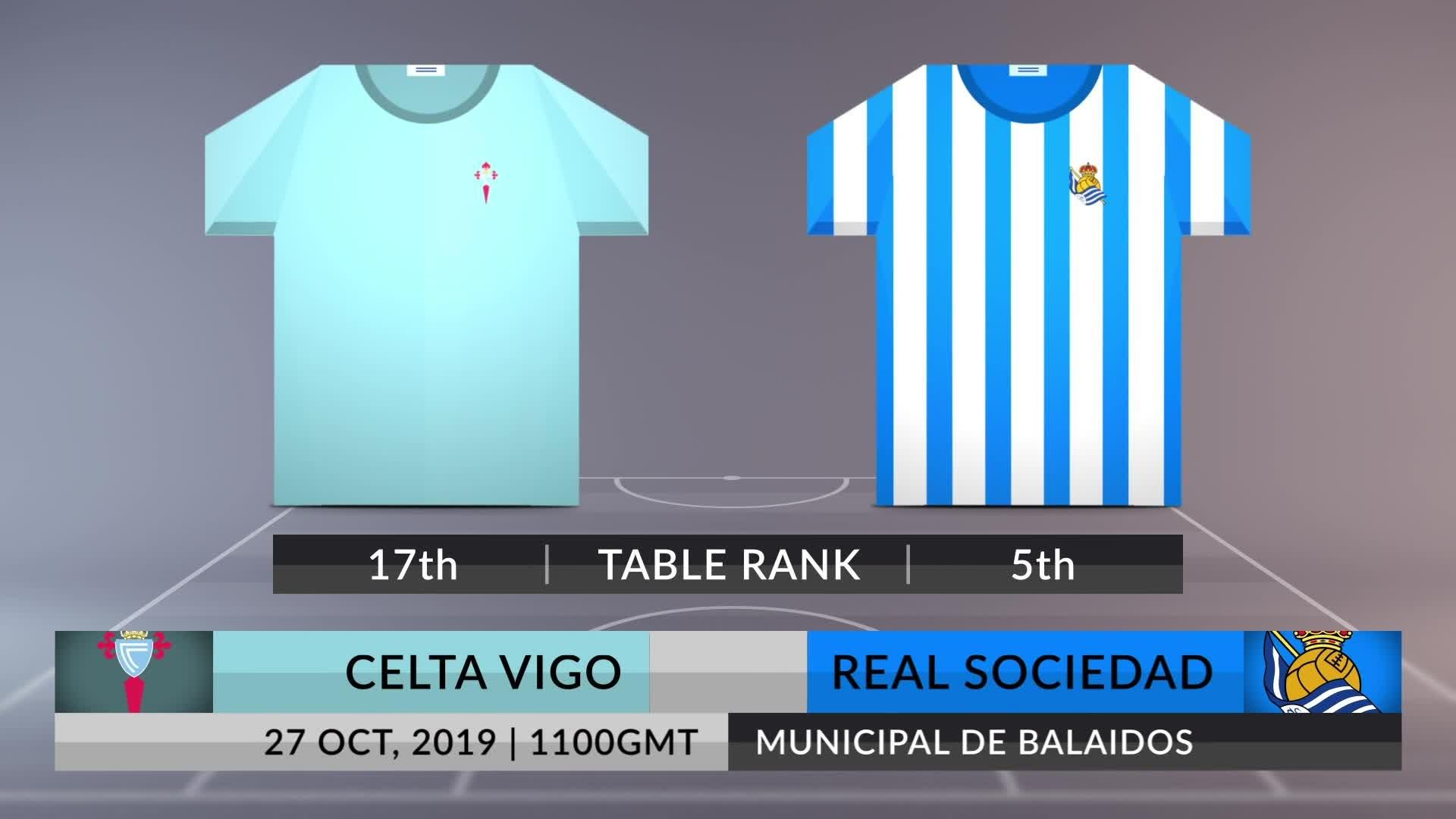 Match Preview: Celta Vigo vs Real Sociedad on 27/10/2019