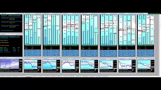 Watch this Live Trend Trade – FibMatrix Live Online Forex Trading Room Forex Day Trading Software