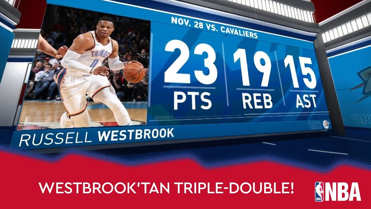 Russell Westbrook'dan Triple-Double!