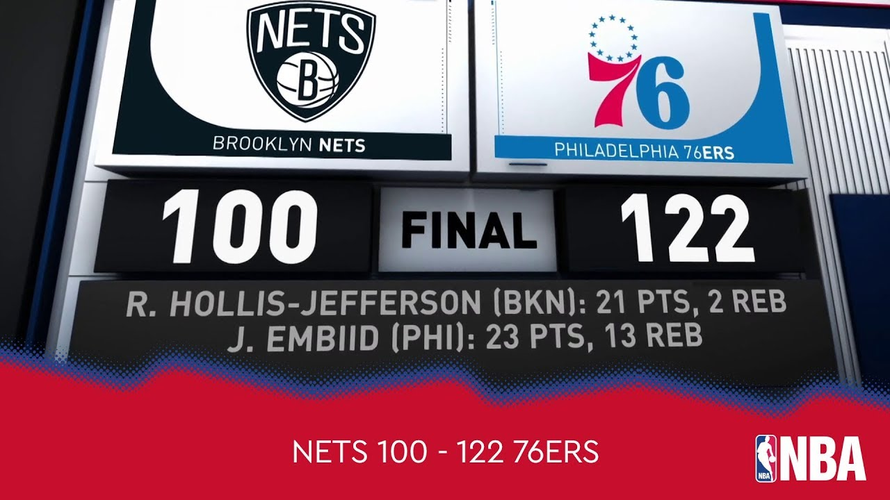 Brooklyn Nets 100 - 122 Philadelphia 76ers