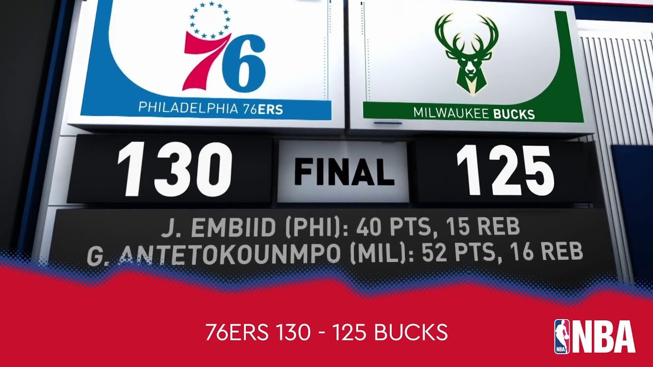 Philadelphia 76ers 130 - 125 Milwaukee Bucks