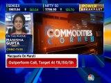 Manisha on crude & other commodities