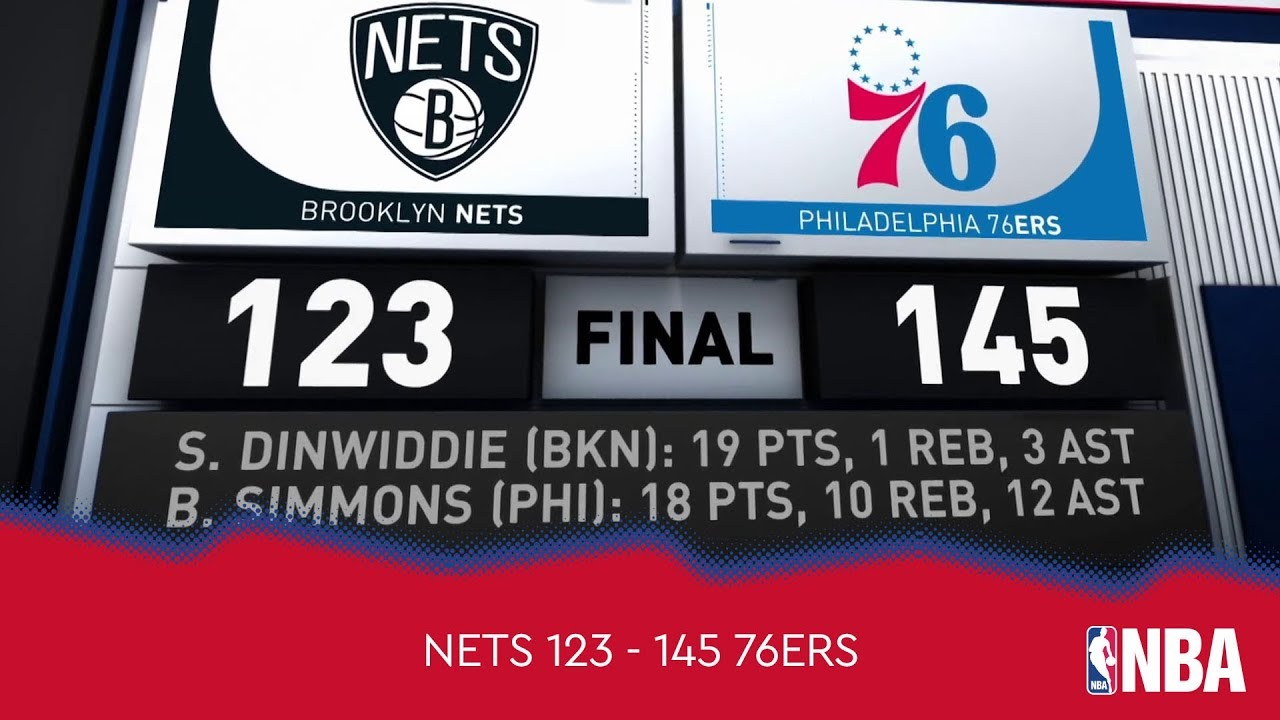 Brooklyn Nets 123 - 145 Philadelphia 76ers