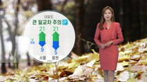 [날씨] 내일도 큰 일교차 주의...오후부터 스모그·황사 유입 / YTN