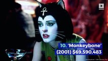 10 Biggest Box Office Flops of All Time