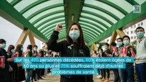Coronavirus : statistiques sur les victimes