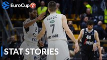7DAYS EuroCup Top 16 Round 5: Stat Stories