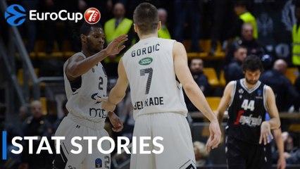 Top 16 Round 5: Stat Stories