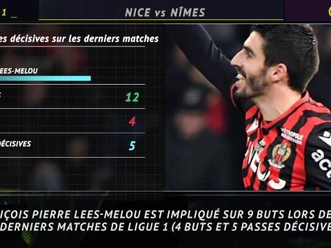 Ligue 1 - 5 choses à savoir avant la 24e journée